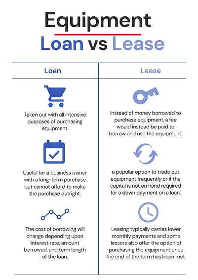 Equipment Loan vs Lease.png