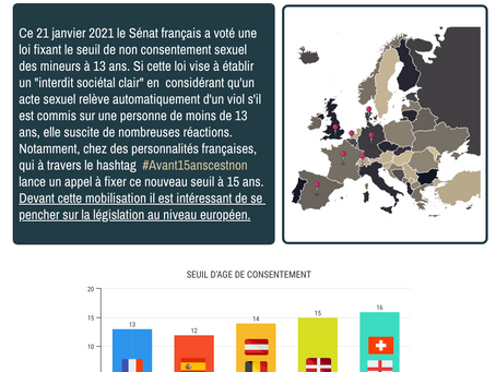 Le consentement sexuel en Europe