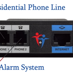 Residential Phone Line
