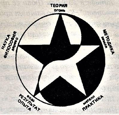 Диаграма-5.jpg
