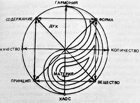 Диаграма-6.jpg
