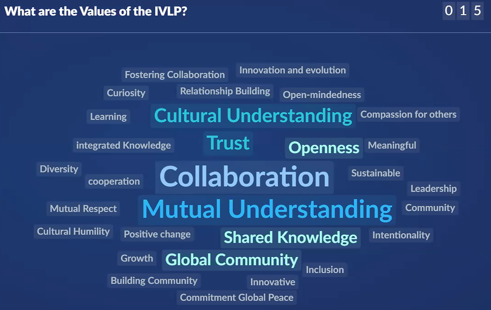 """A word cloud containing words like """"Cultural Understanding"""", """"Collaboration"""", """"Shared Knowledge"""", from an activity at the meeting."""