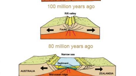 Geologic Evolution of the Kosciusko Alpine Area