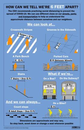Urban Accessibility