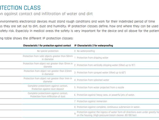 IP Waterproof Table