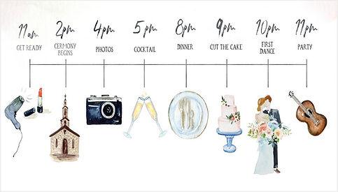 weddingtimeline.jpg