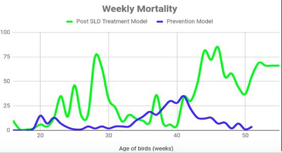SLD mortality WA 2019.png