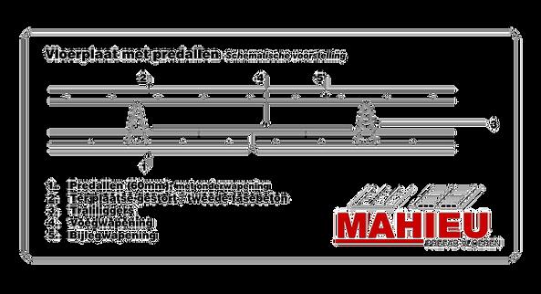 predallen gewelven breedplaatvloer welfsels beton mahieu ledegem prefab vloer technische gegevens tralieligger