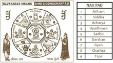 Shri Fulchandbhai Shastri in Seattle : May 18-19 - 2019