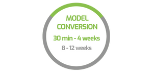 The traditional model conversion process (gray) can last from 8 to 12 weeks, but working with the automated process that Modest Tree (green) follows, conversion only takes between 30 minutes to 4 weeks.