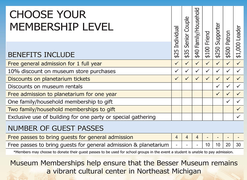Membership Brochure 2019 - levels only.j