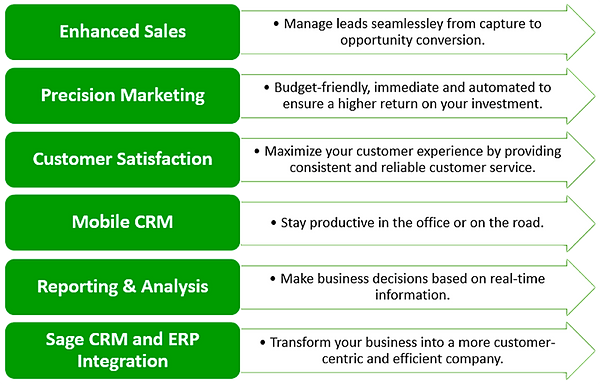 benefits-of-sage-crm-transparent.png