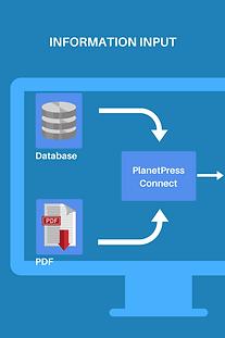 PlanetPress Explainer, Information Input