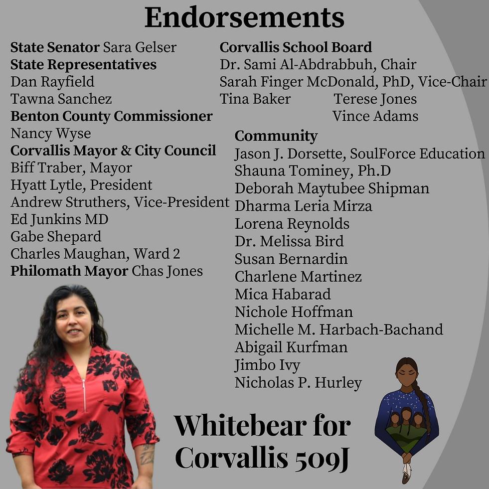 Lu Endorsements Community Members.png