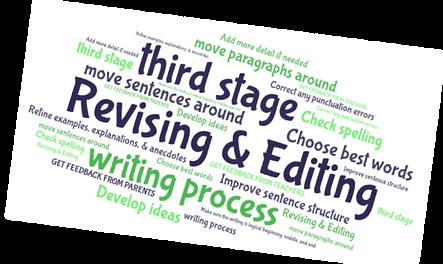 revise edit word cloud.png