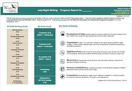 six traits page  jrwi progress report.pn