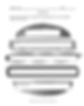 Burger Paragraph PDF