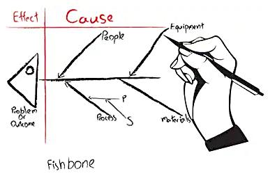 fishbone hand drawn.png