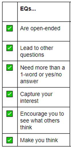 EQ checklist basic.png