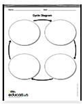 Cycles PDF