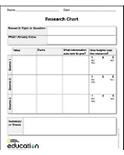 Research Chart PDF
