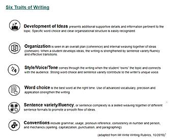 six traits from progress report.png