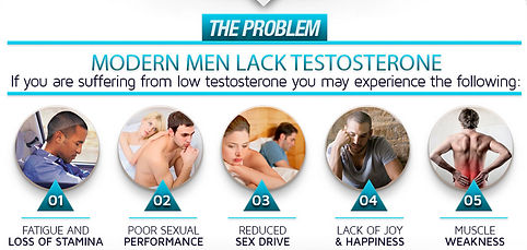 androgenrx-Testosterone-Booster-Benefits