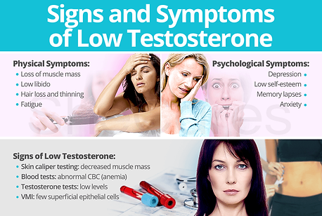 signs-and-symptoms-of-low-testosterone.p