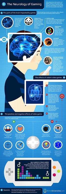 effect-video-games-brain-infographic.png