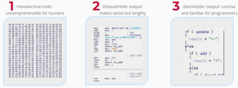 decompiler-diagram-1024x380.png
