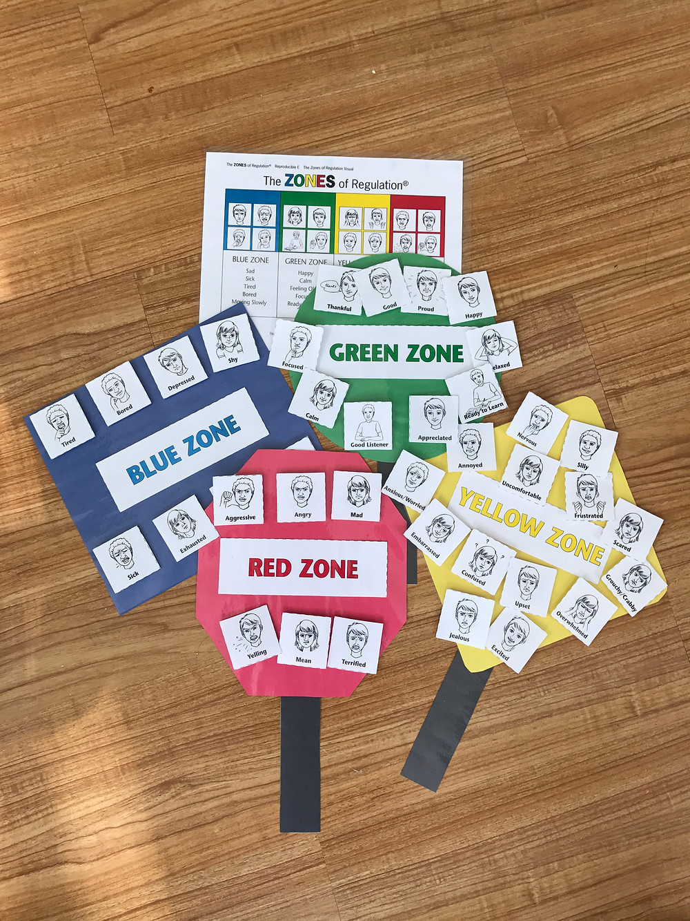 The Zones of Self-Regulation Represented Like Traffic Signs