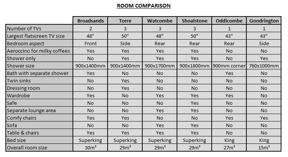 Room Comparison v11.jpg