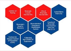 Riverside Covid information 8.03.21.JPG