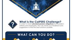 CalPERS impact to Riverside