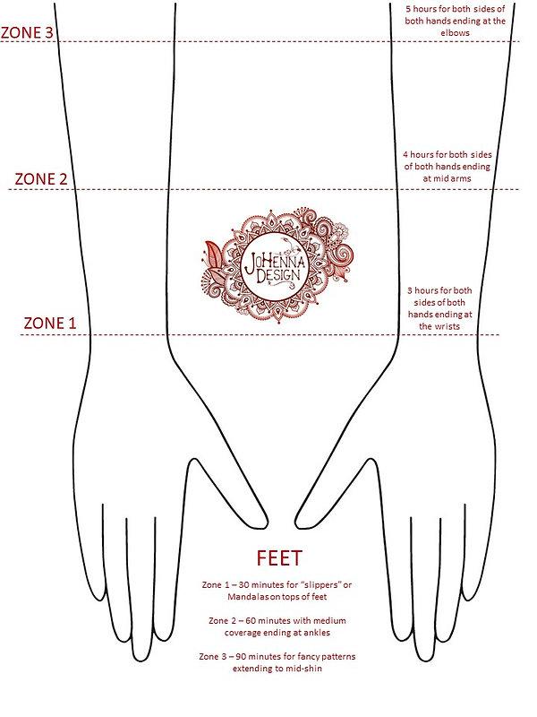 Bridal Mehndi Zone Guide.jpg