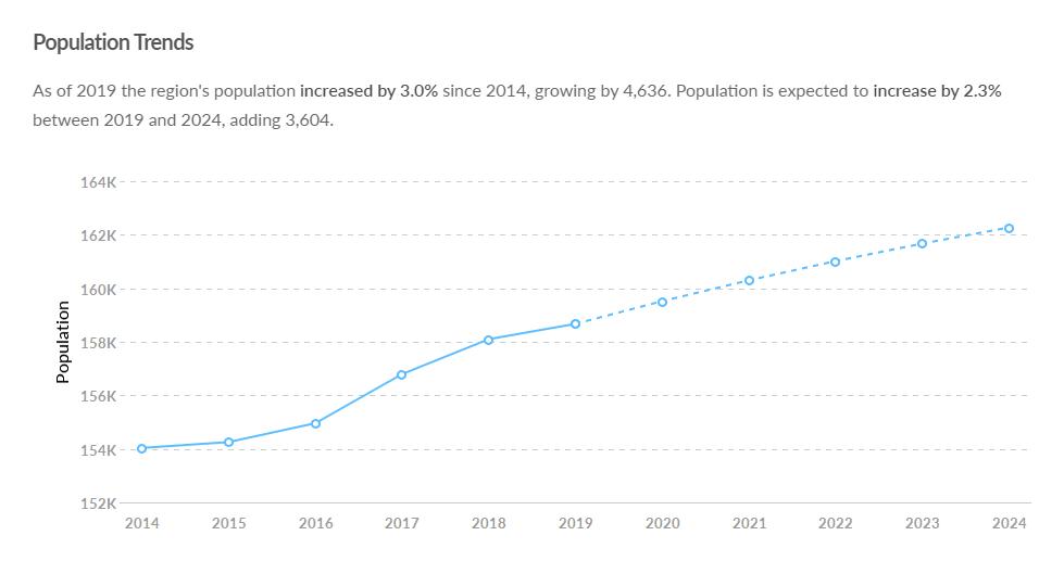 Population Trends (1).png