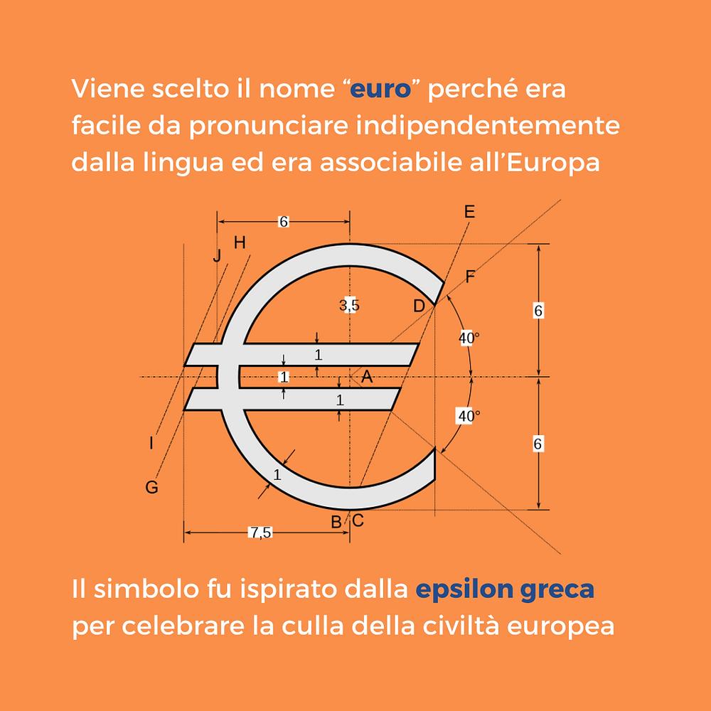 19-anni-dall-introduzione-dell-euro