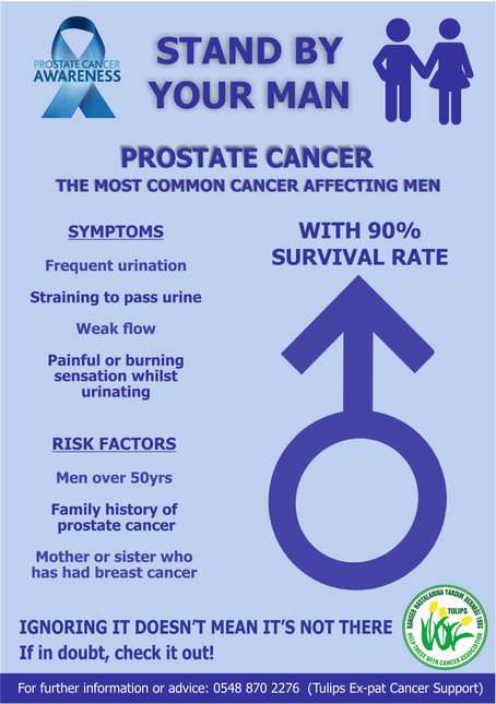 PROSTATE CANCER MONTH 2020 - Please share - this is important!
