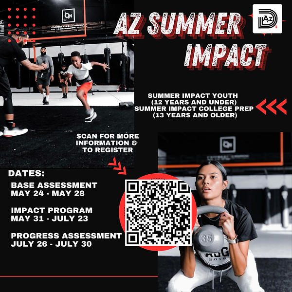 AZ Summer Impact.png