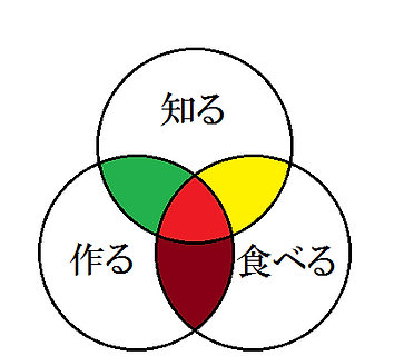 三原色.png