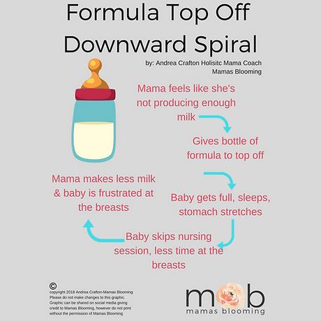 Formula Top Off Downward Spiral (4).png