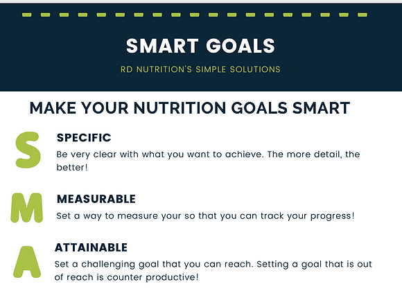 RD Nutrition's Smart Goal Toolkit