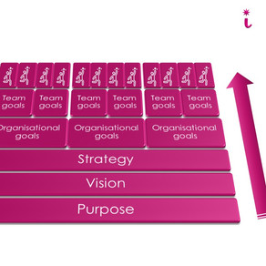 Aligning organisations for success in 2021