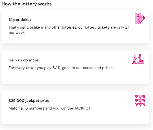 lottery-calltoaction.PNG