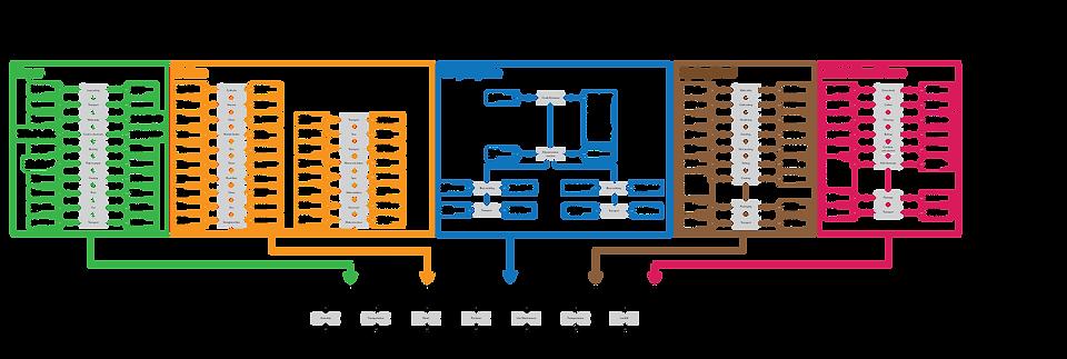 process tree-03.png