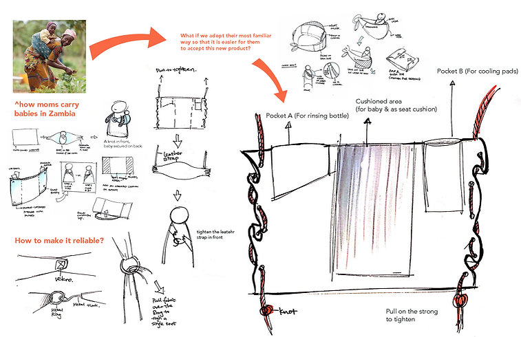 Ideation01_learning from local.jpg