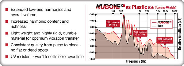 nubonexb_graph.jpg