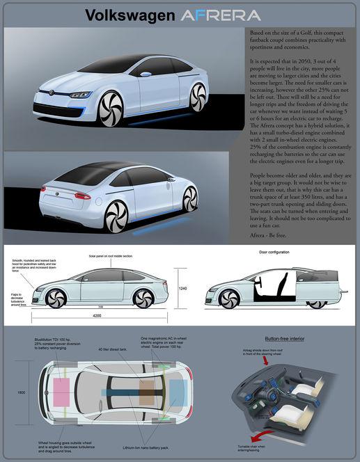 Volkswagen Afrera coupe
