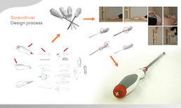 Skruvmejsel designprocess