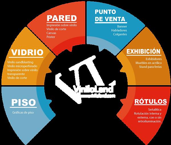 MEZCLA-DE-SERVICIOS-LOGO-BLANCO.png